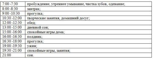 таблица с режимом дня по часам в 2 года