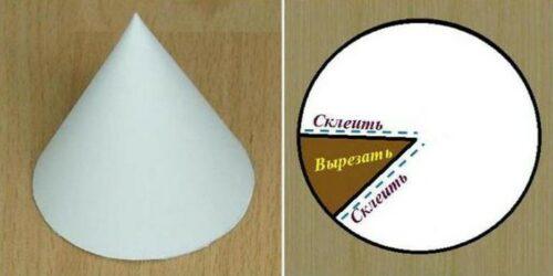 фото схема для создания конуса основы