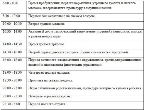 таблица с режимом дня по часам в 8 месяцев