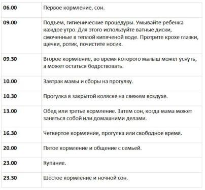таблица с режимом по часам 1 месяц