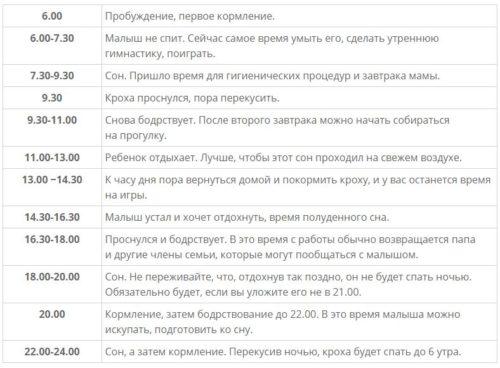 таблица с режимом по часам 2 месяца