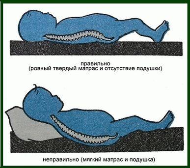 kakoy-luchshe-matras-vyibrat-dlya-novorozhdennogo